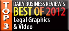 Best Of Business Review 2012 Legal Video Services